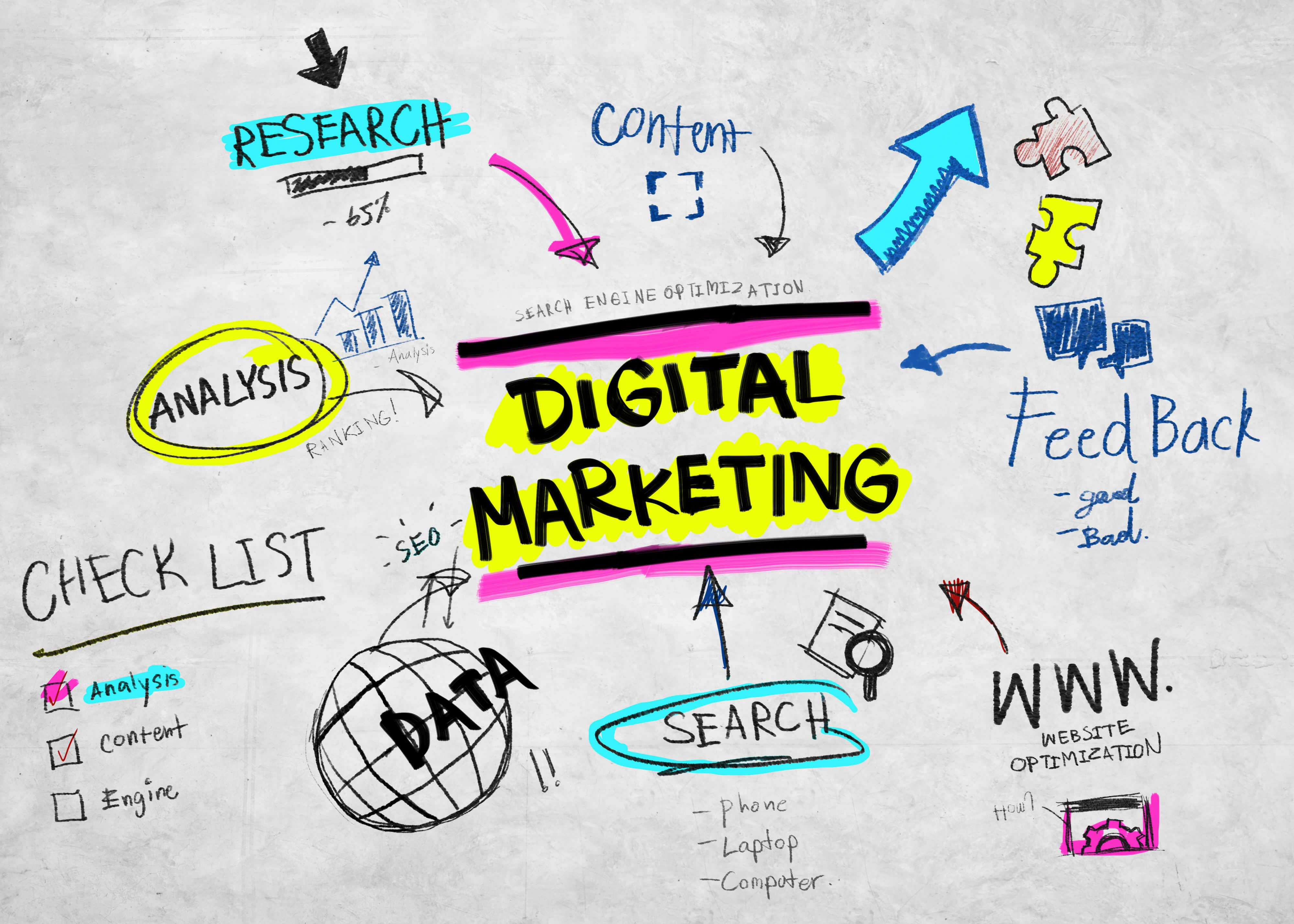 Digital Marketing San Diego