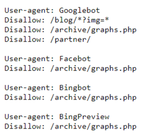 Specify rules in robots.txt